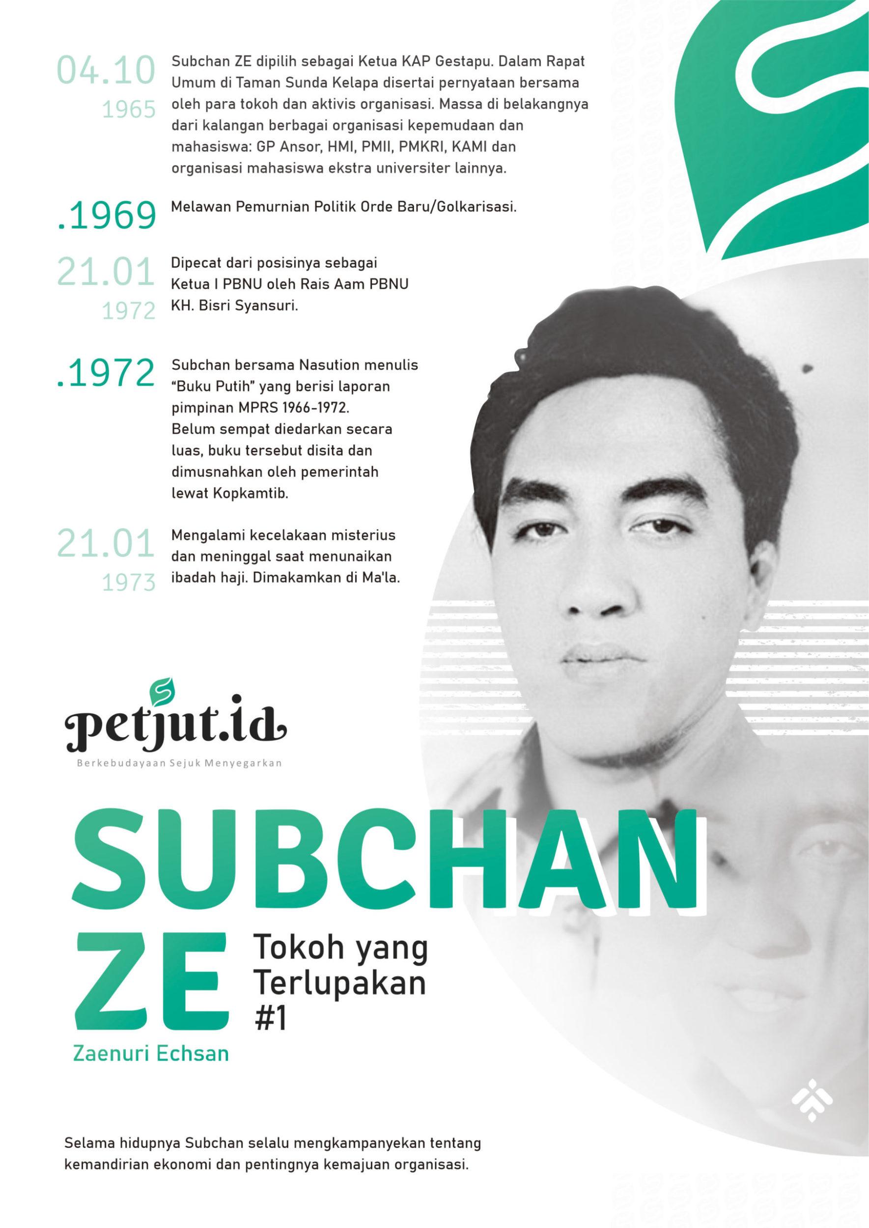 Subchan ZE: Sang Juru Bicara Kaum Muda Nahdlatul Ulama